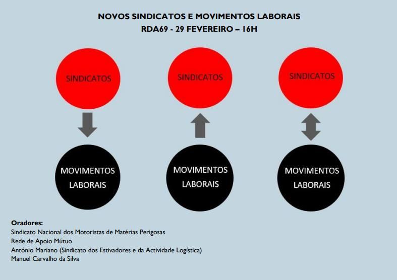 cartaz: Debate sobre novos sindicatos e movimentos laborais - 29 fev. 16h